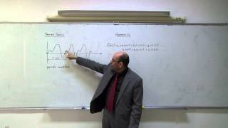 Harmonics II: Introduction to the Fourier transform, 16/3/2014