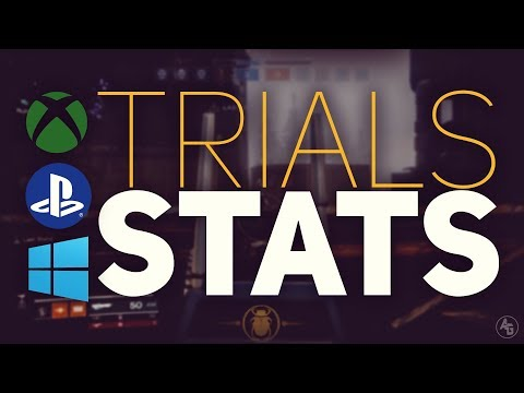 Destiny 2 Trial's Numbers for each Platform & Meta