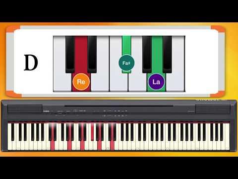 Como en el Cielo - Elevation Worship TUTORIAL DE PIANO  (Here As In Heaven)