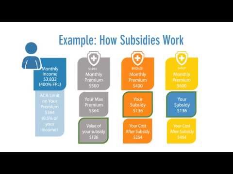 How do Obamacare subsidies work?