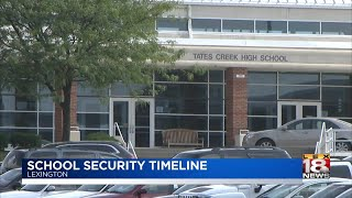 School Security Timeline