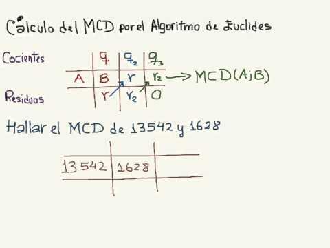 Algoritmo de Euclides - MCD