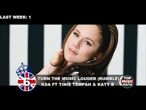 Top 10 Songs of The Week - November 7, 2015 (UK BBC CHART)