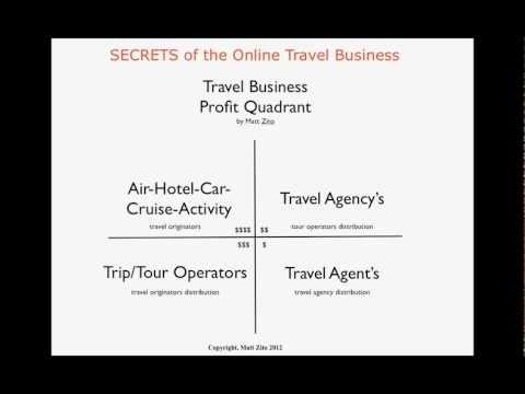 Start a Travel Business