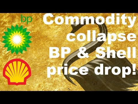 Blackswan watch: BP, Shell might see huge de-ratings if the commodity index continues to fall