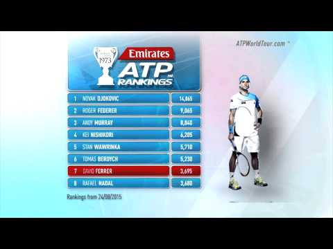 Emirates ATP Rankings Update 24 August 2015