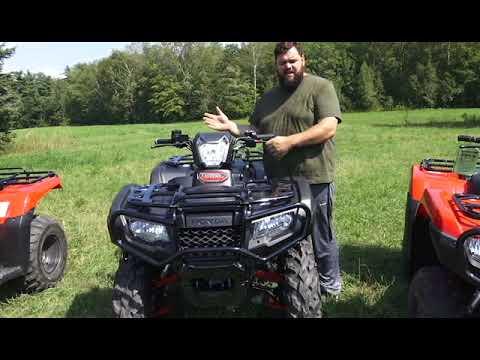Rockland Wheels HONDA ATV Reveiw 2017-2018