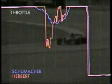 Michael Schumacher Driving Style