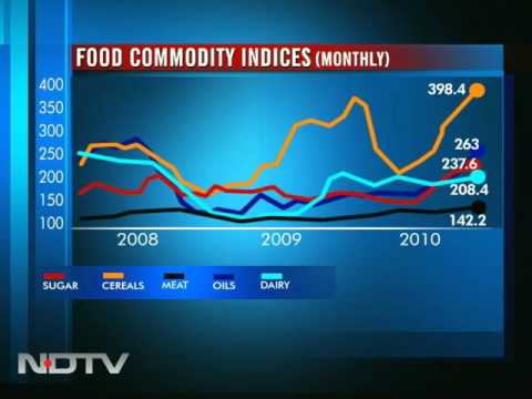 High food inflation: Reasons and preventions