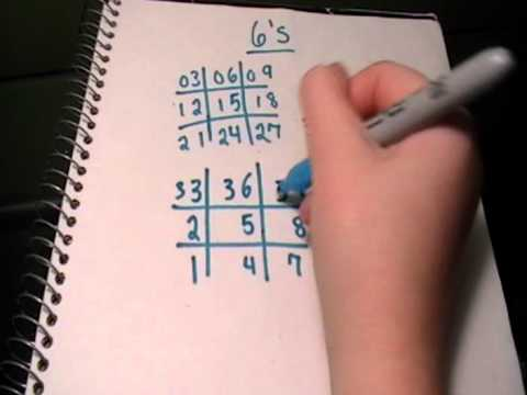 6 times table trick youtube for 13 times table tricks
