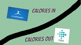 Calories-in Vs Calories-out