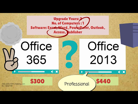 Microsoft Office 365 vs 2013