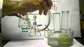 Y9/10 Preparation of Hydrogen gas.