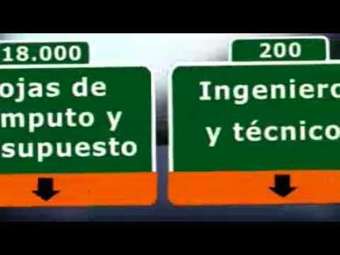 Rutas Inteligentes - Red Federal de Autopistas - Argentina
