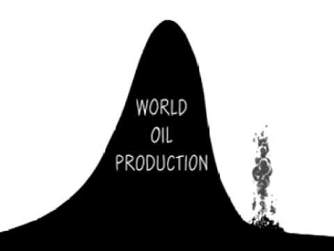 Peak Oil - How Will You Ride the Slide? - YouTube