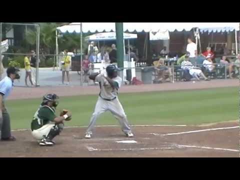 Delino Deshields Jr, 2B, Houston Astros