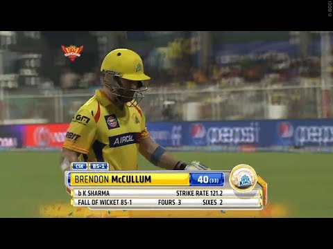 IPL 2014: CSK Batting vs KKR Highlights  IPL 2014 02 May - IPL 7 2014