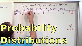 02 - Random Variables and Discrete Probability Distributions