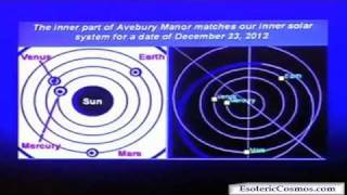 2012 Predictions  | 2012 Prophecy | 2012 Apocalypse? (Part 2/7)