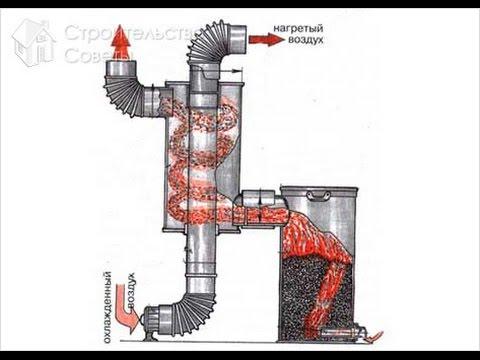 Пиролизный котёл своими руками из газового баллона