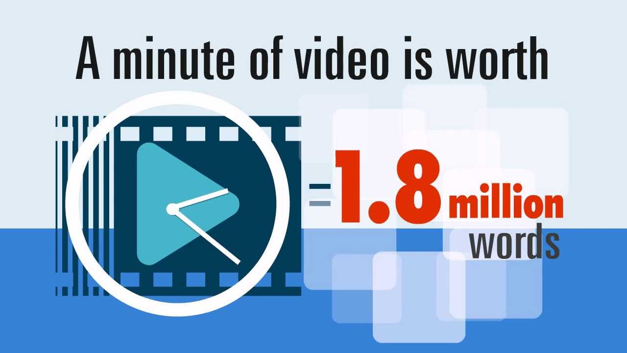 Infographic video maker