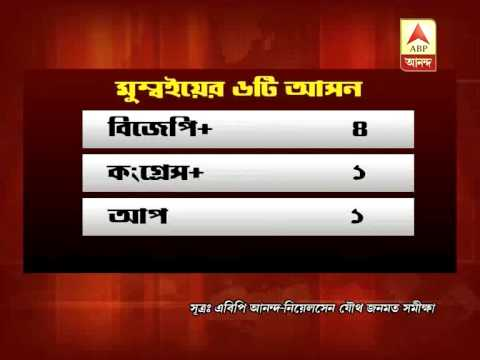 ABP Ananda-Nielsen Opinion Poll: AAP impacting Congress the most in Delhi-NCR