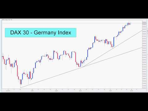 World Indices Trend Lines - DJ 30, S&P 500, Nasdaq 100, FTSE 100, Dax 30 - Daily 2013 November 1