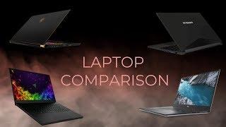 2019 Gaming/Productivity Laptop Comparison