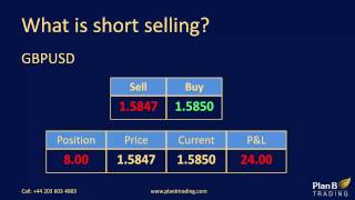 What is short selling | Forex Training Courses | Plan B Trading