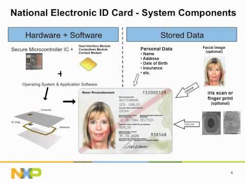 disabled tap identification card application