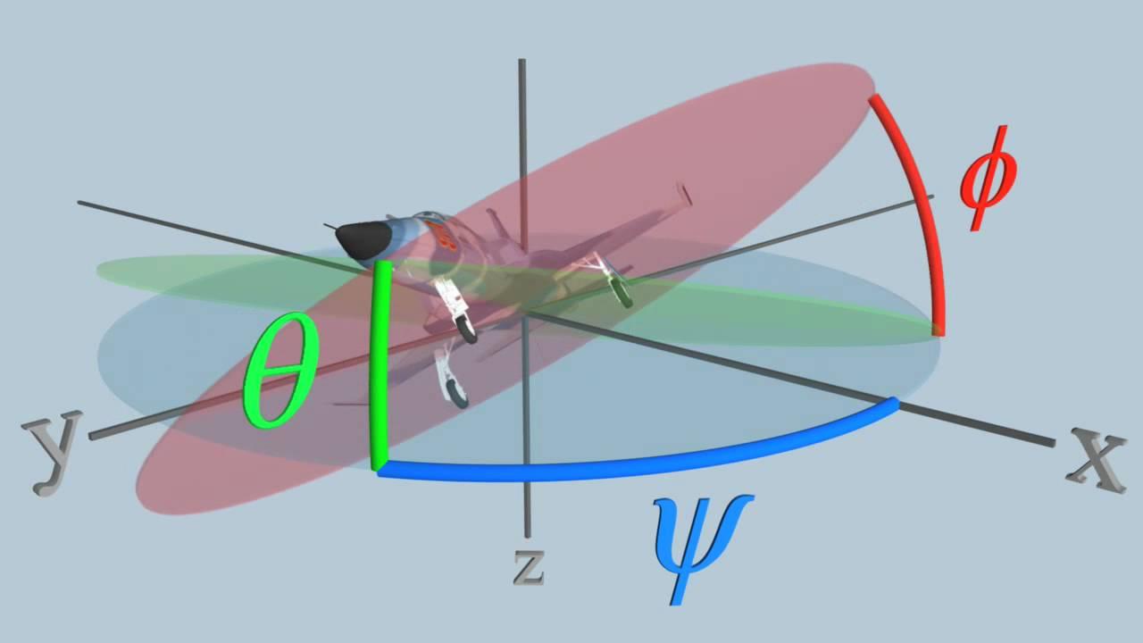 The Aerospace Euler Angles Youtube
