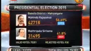 Presidential Election 2015 Beruwela