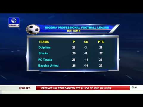 Sport Tonight Focus Ob Nigeria National League 310815 Pt 4