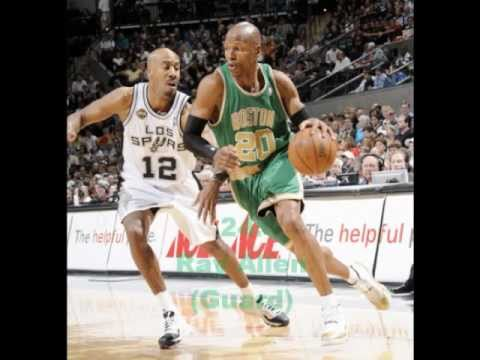 Top 30 Boston Celtics in Franchise History