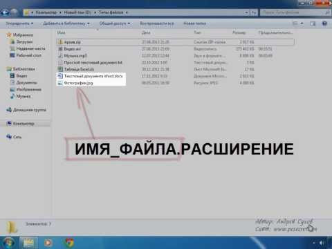 Расширения и форматы файлов