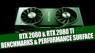 RTX 2080 & RTX 2080 Ti Benchmarks & Performance | i9 9900K Demolishes Cinebench R15