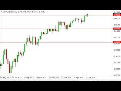GBP/USD Forecast for the week of June 30, 2014, Technical Analysis