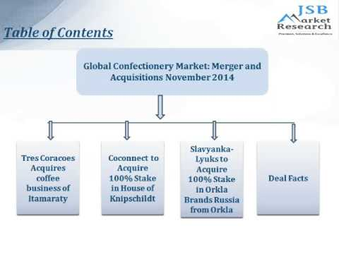 JSB Market Research: Global Confectionery Market: Merger and Acquisitions November 2014