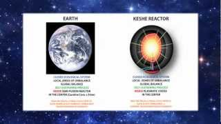 Keshe Foundation Promo Intro (english with multiple subles) === PLEASE SHARE ===