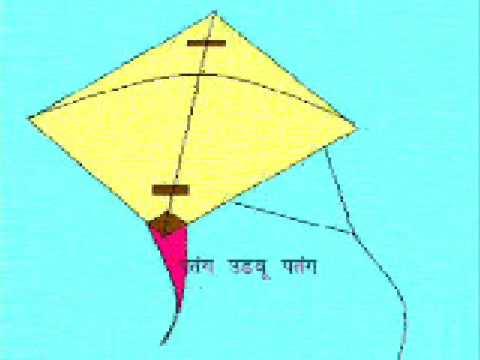 Marathi Bhavgeete पतंग उडवू पतंग Patang Udawoo Patang video