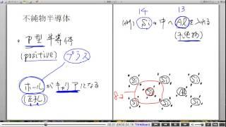 高校物理解説講義:「半導体」講義5