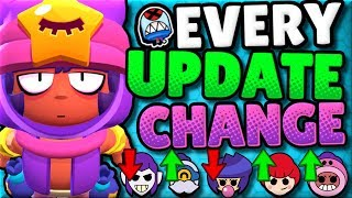 Brawl Stars UPDATE! | 2 NEW Solo Modes, 3 NEW Skins, 19 Balance Changes, & MORE!