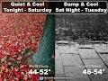 Friday/Saturday Dry, Rain Saturday Night through Sunday