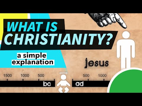 What is Christianity ? A Visual Explanation (subtitled) Jesus Christ God Religion Video