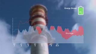 Ansaldo Energia H2 Technology