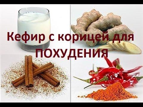 Кефир, имбирь, корица - рецепт Популярно о