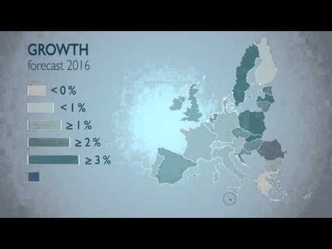 Winter Economic Outlook 2016