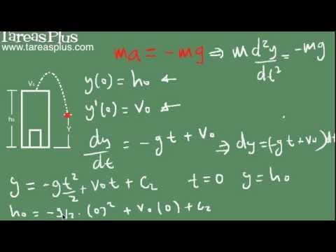 Aplicación ecuaciones diferenciales - movimiento de caída libre