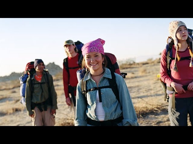 Top 10 Backpacking Destinations