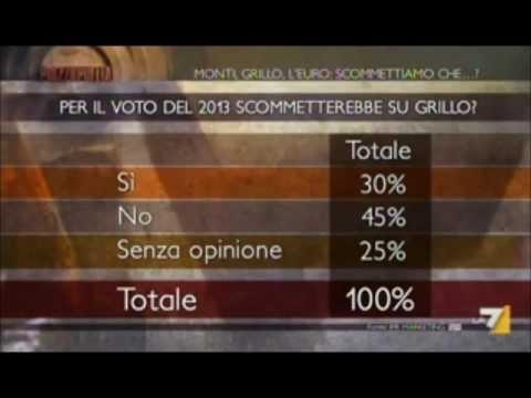 Piazzapulita La7 7 giugno 2012. Monti, Grillo, Euro: scommettiamo che ….?